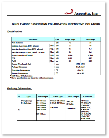This is the spec sheet for single mode 1550 1590nm polarization